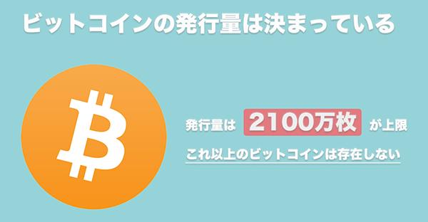 ビットコインの発行量